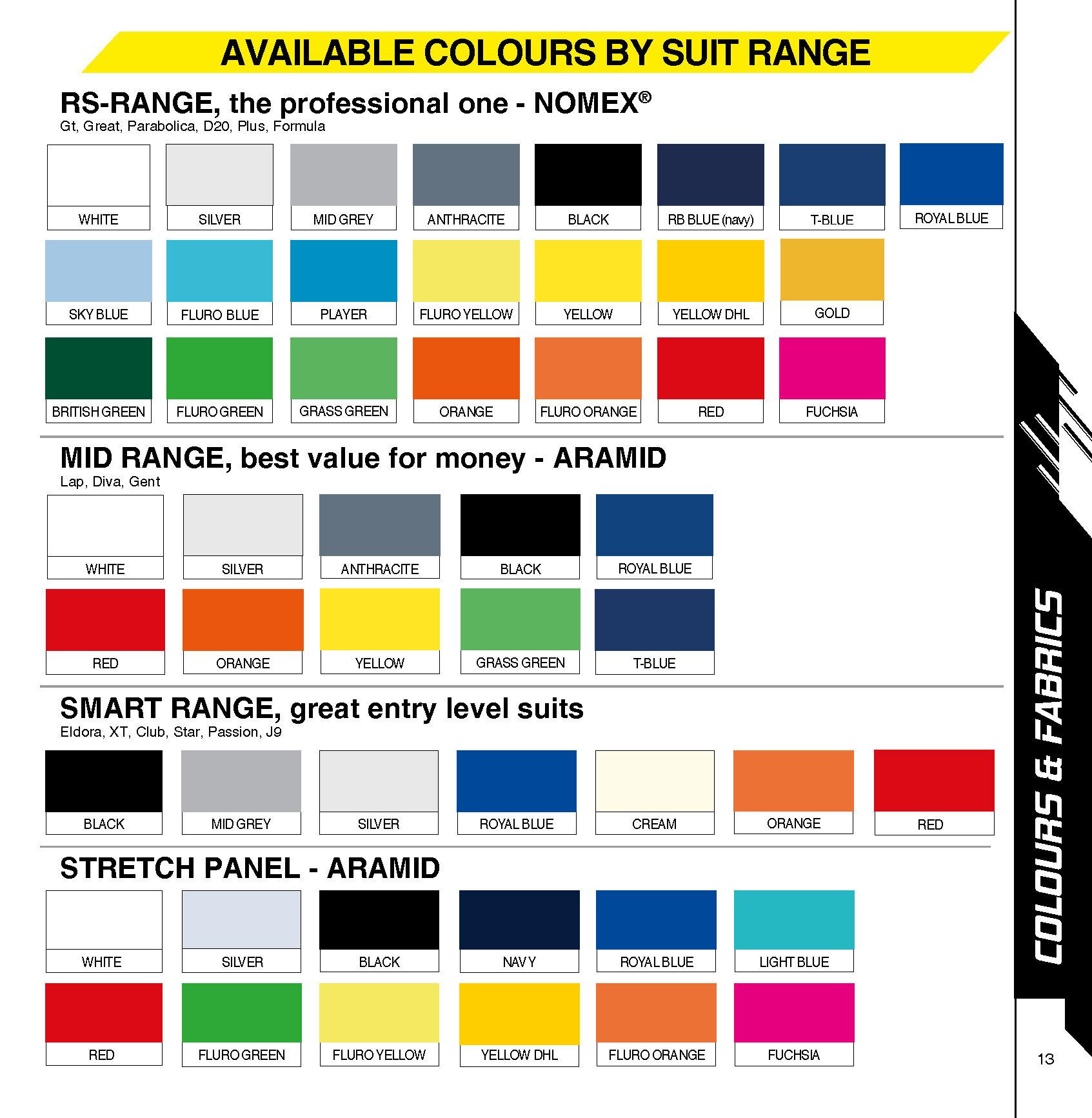 P1 Advanced Racewear Beschikbare kleuren per categorie
